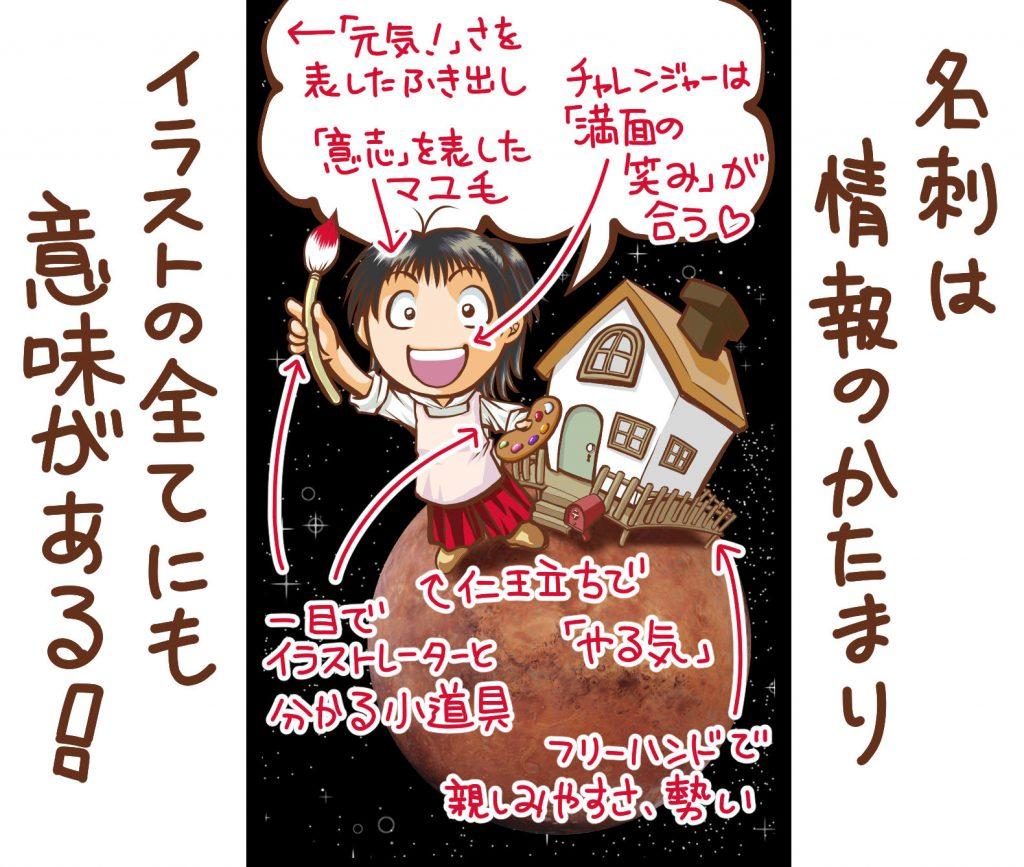 「アファ名刺屋」の名刺のイラストには、全てに意味があります